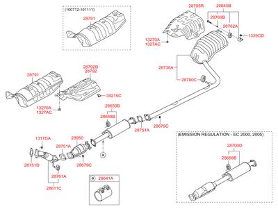 Выхлопная труба (Hyundai-KIA) 286102T200
