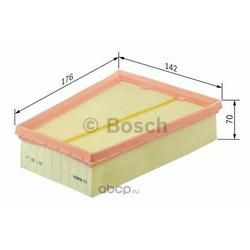 Воздушный фильтр (Bosch) 1457433529