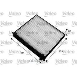 Фильтр, воздух во внутренном пространстве (Valeo) 715541