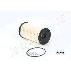 Топливный фильтр (Japanparts) FCECO024