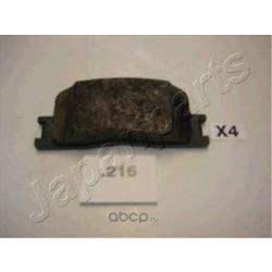 Комплект тормозных колодок, дисковый тормоз (Japanparts) PP216AF