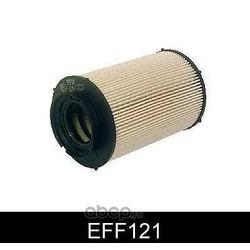 Топливный фильтр (Comline) EFF121