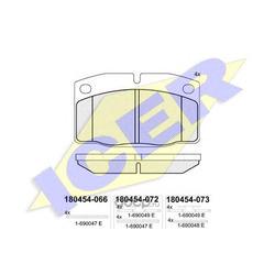Комплект тормозных колодок, дисковый тормоз (Icer) 180454