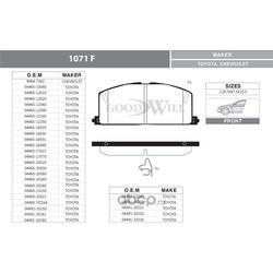 Колодки тормозные дисковые передние, комплект (Goodwill) 1071F