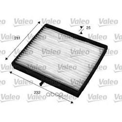 Фильтр, воздух во внутренном пространстве (Valeo) 715526