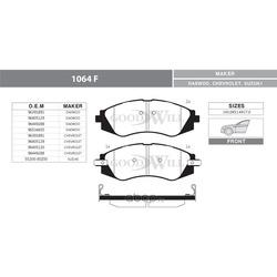 Колодки тормозные дисковые передние, комплект (Goodwill) 1064F