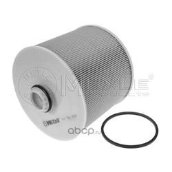 Воздушный фильтр (Meyle) 1123210022