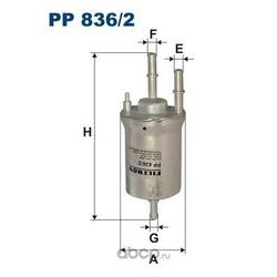 Фильтр топливный Filtron (Filtron) PP8362