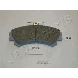 Комплект тормозных колодок, дисковый тормоз (Japanparts) PA593AF