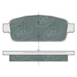 Колодки торм.RR (SCT) SP360