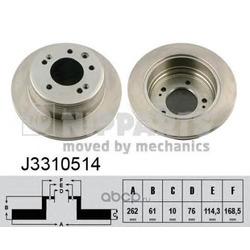 Тормозной диск (Nipparts) J3310514