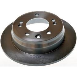 Тормозной диск (Denckermann) B130415
