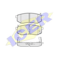 Комплект тормозных колодок, дисковый тормоз (Icer) 181721
