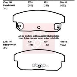 Дисковые тормозные колодки (Friction Master) CMX1008
