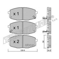 Комплект тормозных колодок, дисковый тормоз (Trusting) 5290