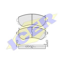 Комплект тормозных колодок, дисковый тормоз (Icer) 181300