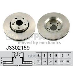 Тормозной диск (Nipparts) J3302159