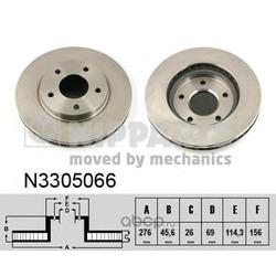 Тормозной диск (Nipparts) N3305066