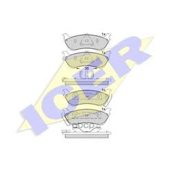 Комплект тормозных колодок, дисковый тормоз (Icer) 181277
