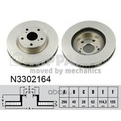 Тормозной диск (Nipparts) N3302164