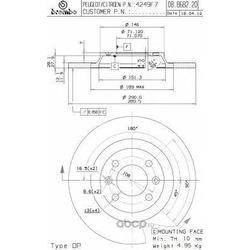 Тормозной диск (Brembo) 08868220
