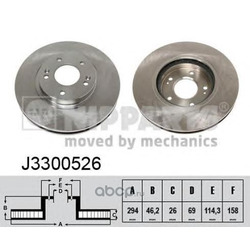 Тормозной диск (Nipparts) J3300526