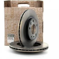 Тормозной диск (RENAULT) 402066300R