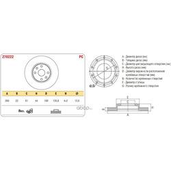 Тормозной диск NISSAN MICRA (K12), NOTE (E11)/RENAULT CLIO, MEGANE II перед. вент. (ASP) 270222