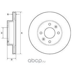 Тормозной диск (Delphi) BG3935