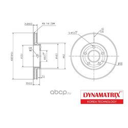 диск тормозной (DYNAMATRIX-KOREA) DBD320