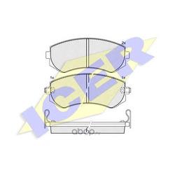 Комплект тормозных колодок, дисковый тормоз (Icer) 181517