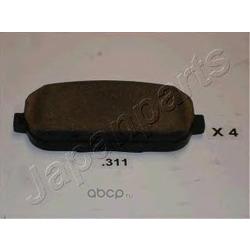 Тормозные колодки Мазда MX 5