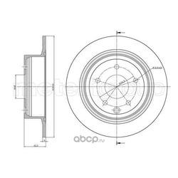 Тормозной диск (Trusting) DF1499