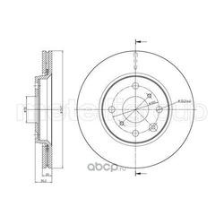 Тормозной диск (Trusting) DF999