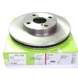 Тормозной диск (Valeo) 297257