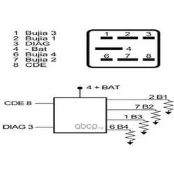 Блок управления, время накаливания (nagares) BDL712