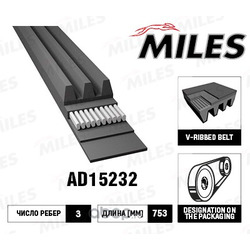 Ремень приводной поликлиновой (Miles) AD15232