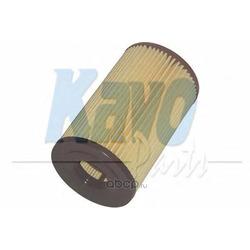 Масляный фильтр (AMC Filter) HO624