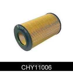 Масляный фильтр (Comline) CHY11006