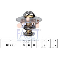 Термостат (Facet) 78838