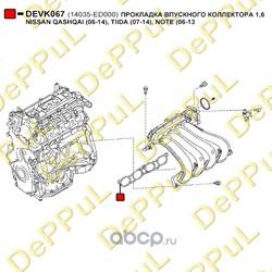 Прокладка впускного коллектора (DePPuL) DEVK067