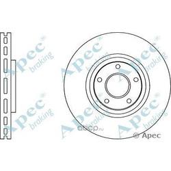 Тормозной диск (APEC braking) DSK2880