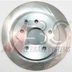 Тормозной диск (Abs) 17890