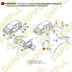 Брызговик передний правый (DePPuL) DE60AR