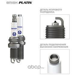 Свеча зажигания (4 шт) (BRISK) MR15LP1