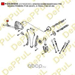 Клапан изменения фаз ГРМ (DePPuL) DEAK045