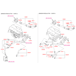 Шланг системы охлаждения (Hyundai-KIA) 256302F000