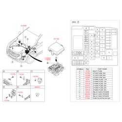 Проводка моторного отсека (Hyundai-KIA) 912082W091
