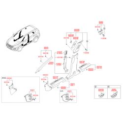 Металлическая накладка на порог кузова (Hyundai-KIA) 858782W000RYN