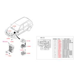 Блок предохранителей (Hyundai-KIA) 919502B150